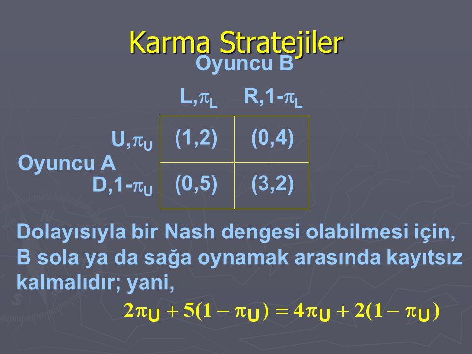 Karma Stratejiler Oyuncu A Dolayısıyla bir Nash dengesi olabilmesi için, B sola ya da sağa oynamak arasında kayıtsız kalmalıdır; yani, (1,2)(0,4) (0,5