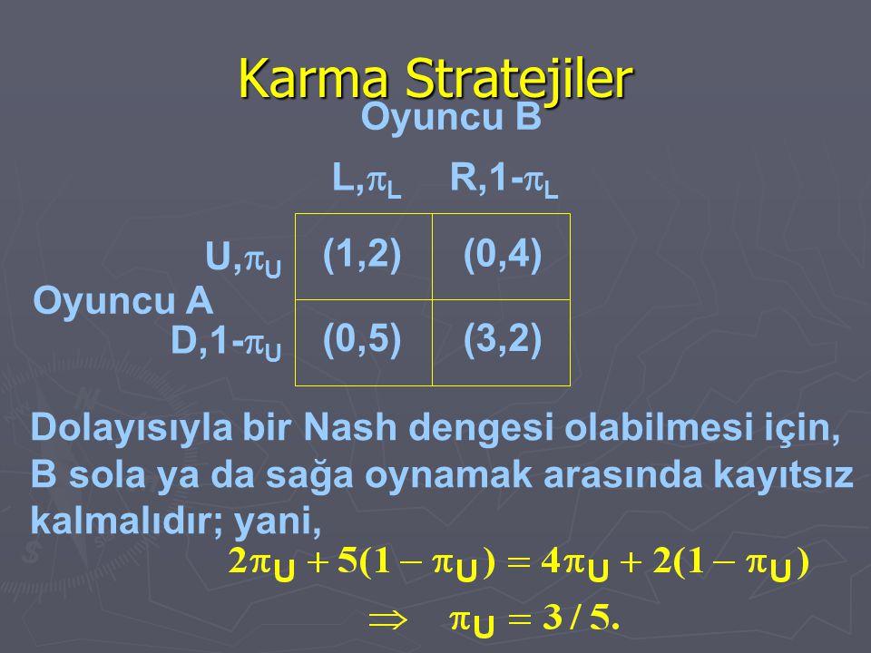 Karma Stratejiler Oyuncu A (1,2)(0,4) (0,5)(3,2) U,  U D,1-  U L,  L R,1-  L Oyuncu B Dolayısıyla bir Nash dengesi olabilmesi için, B sola ya da s