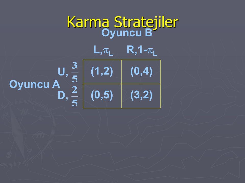 Karma Stratejiler Oyuncu A (1,2)(0,4) (0,5)(3,2) L,  L R,1-  L U, D, Oyuncu B