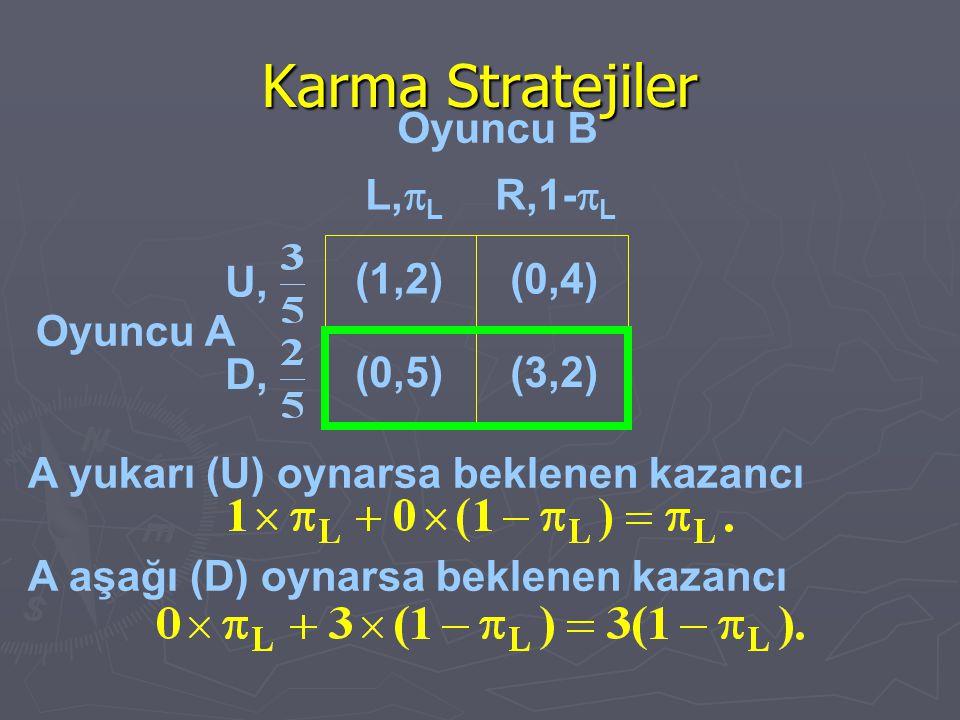 Karma Stratejiler Oyuncu A A yukarı (U) oynarsa beklenen kazancı A aşağı (D) oynarsa beklenen kazancı (1,2)(0,4) (0,5)(3,2) L,  L R,1-  L U, D, Oyun