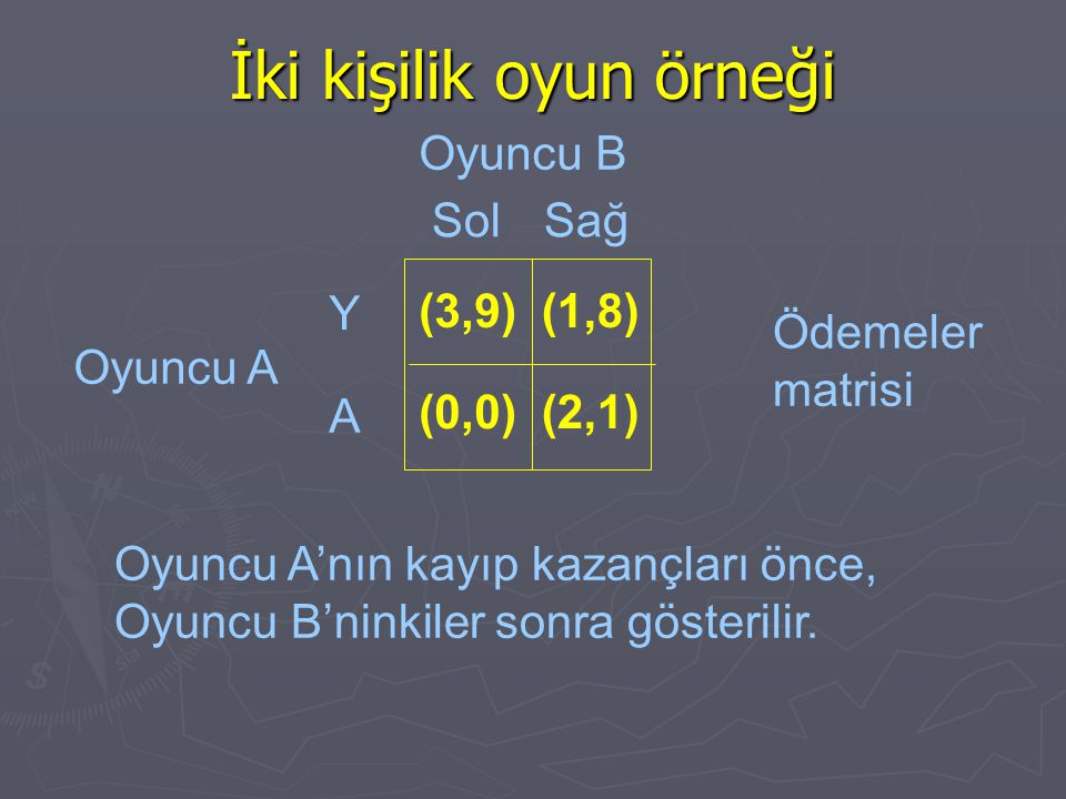 Karma Stratejiler Oyuncu A B sola (L) oynarsa beklenen kazancı (1,2)(0,4) (0,5)(3,2) U,  U D,1-  U L,  L R,1-  L Oyuncu B