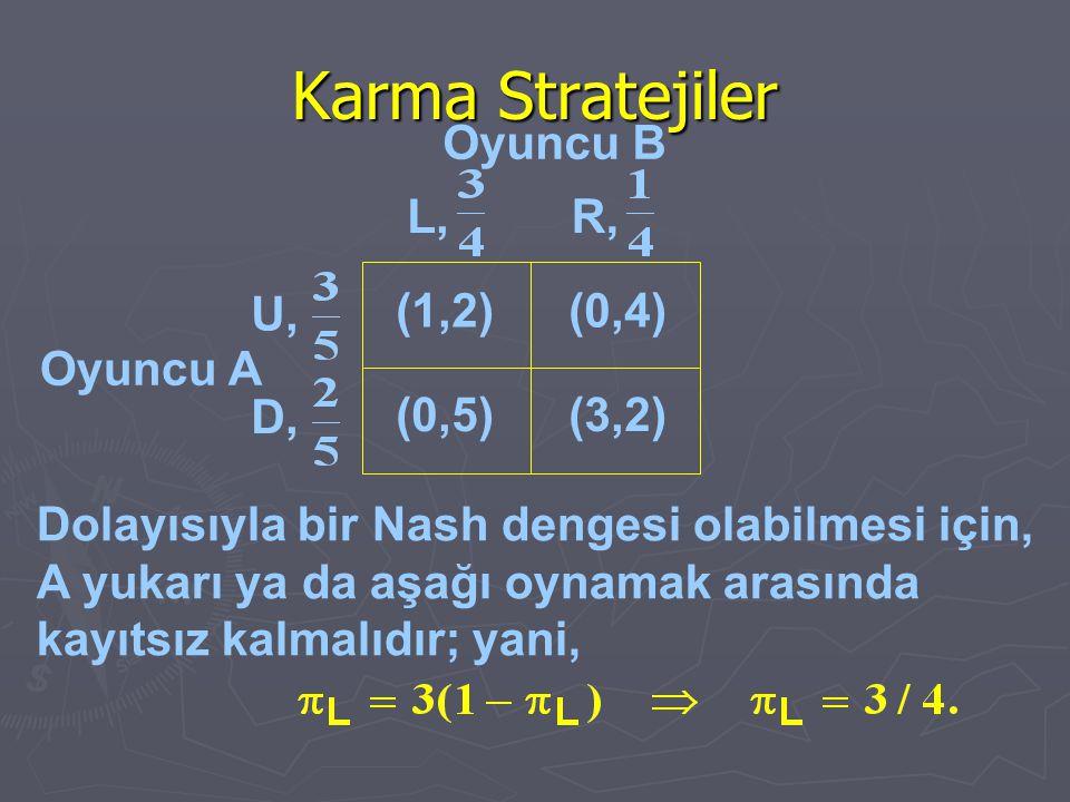 Karma Stratejiler Oyuncu A Dolayısıyla bir Nash dengesi olabilmesi için, A yukarı ya da aşağı oynamak arasında kayıtsız kalmalıdır; yani, (1,2)(0,4) (