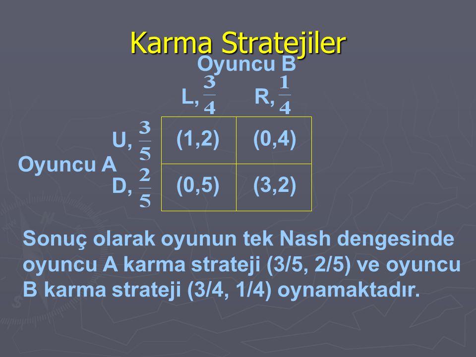 Karma Stratejiler Oyuncu B Oyuncu A Sonuç olarak oyunun tek Nash dengesinde oyuncu A karma strateji (3/5, 2/5) ve oyuncu B karma strateji (3/4, 1/4) o