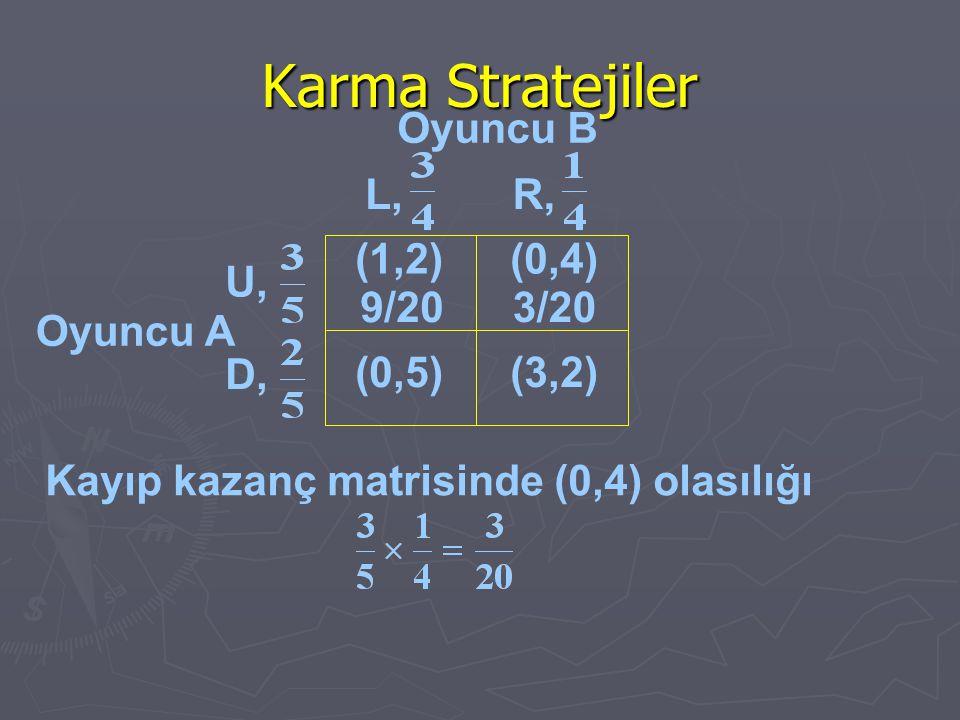 Karma Stratejiler Oyuncu B Oyuncu A (0,4) (0,5)(3,2) U, D, L,R, (1,2) 9/203/20 Kayıp kazanç matrisinde (0,4) olasılığı