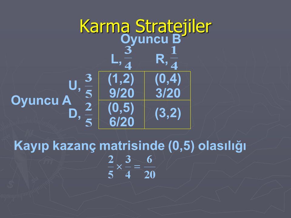 Karma Stratejiler Oyuncu B Oyuncu A (0,4) (0,5) U, D, L,R, (1,2) 9/203/20 6/20 (3,2) Kayıp kazanç matrisinde (0,5) olasılığı