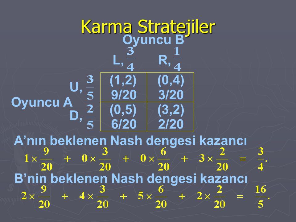 Karma Stratejiler Oyuncu B Oyuncu A A'nın beklenen Nash dengesi kazancı B'nin beklenen Nash dengesi kazancı (0,4) U, D, L,R, (1,2) 9/203/20 (0,5)(3,2)