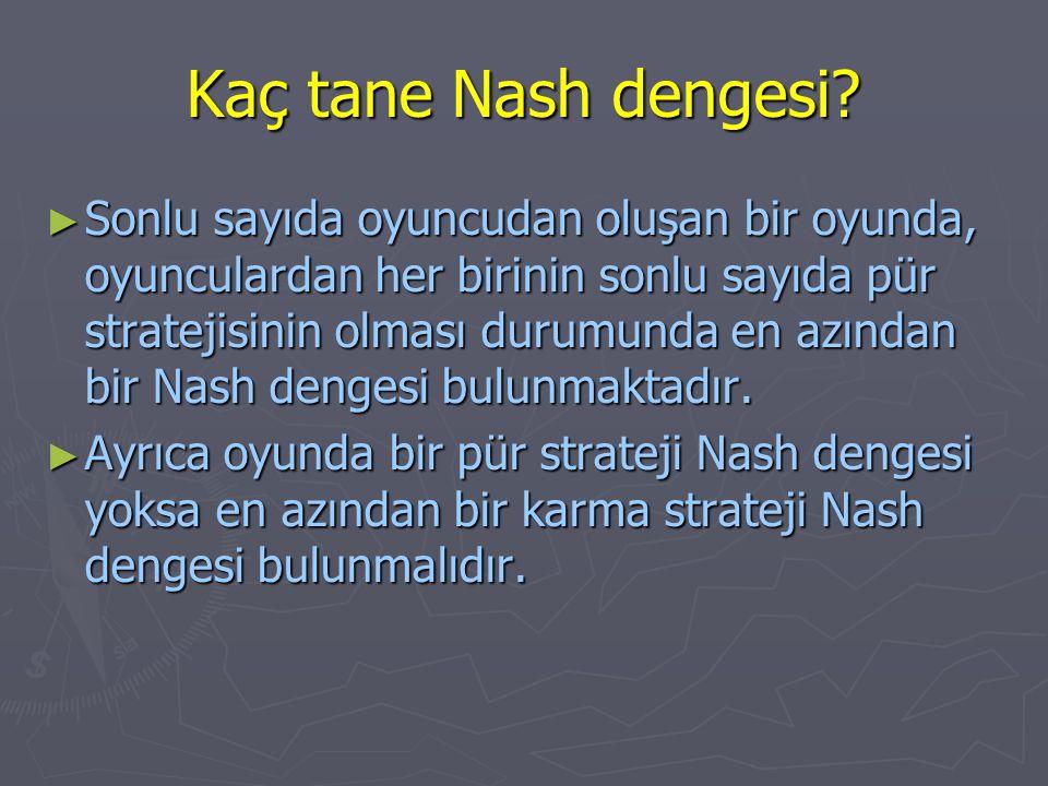 Kaç tane Nash dengesi? ► Sonlu sayıda oyuncudan oluşan bir oyunda, oyunculardan her birinin sonlu sayıda pür stratejisinin olması durumunda en azından