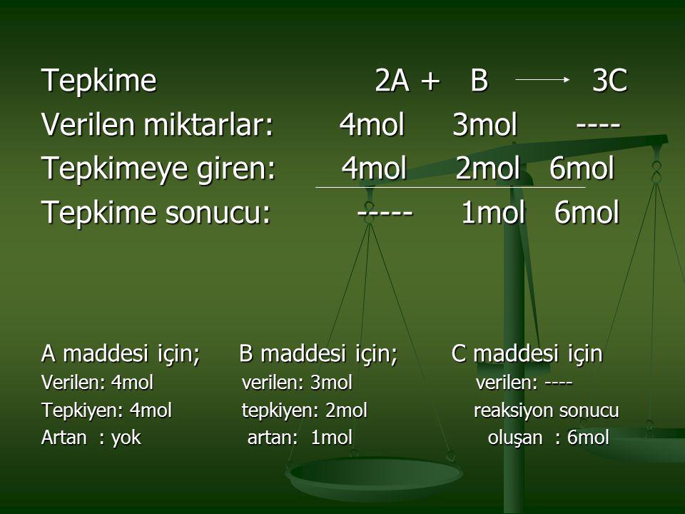 Tepkime 2A + B 3C Verilen miktarlar: 4mol 3mol ---- Tepkimeye giren: 4mol 2mol 6mol Tepkime sonucu: ----- 1mol 6mol A maddesi için; B maddesi için; C
