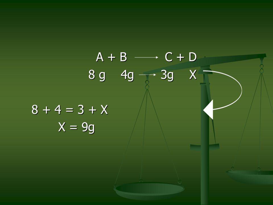 A + B C + D A + B C + D 8 g 4g 3g X 8 g 4g 3g X 8 + 4 = 3 + X 8 + 4 = 3 + X X = 9g X = 9g