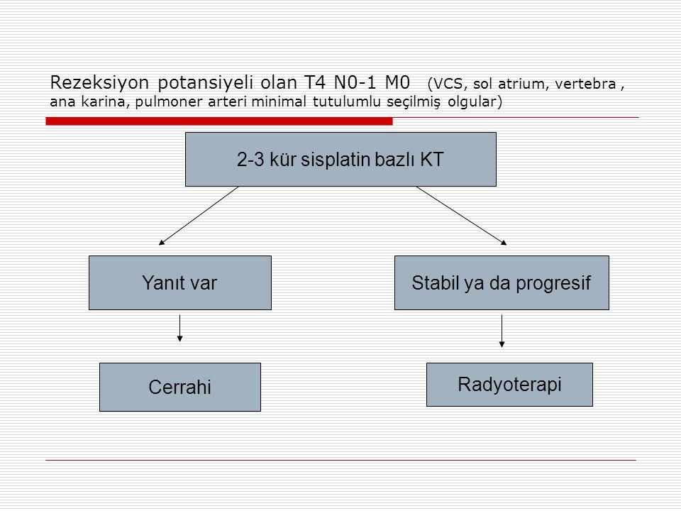 Rezeksiyon potansiyeli olan T4 N0-1 M0 (VCS, sol atrium, vertebra, ana karina, pulmoner arteri minimal tutulumlu seçilmiş olgular) 2-3 kür sisplatin b