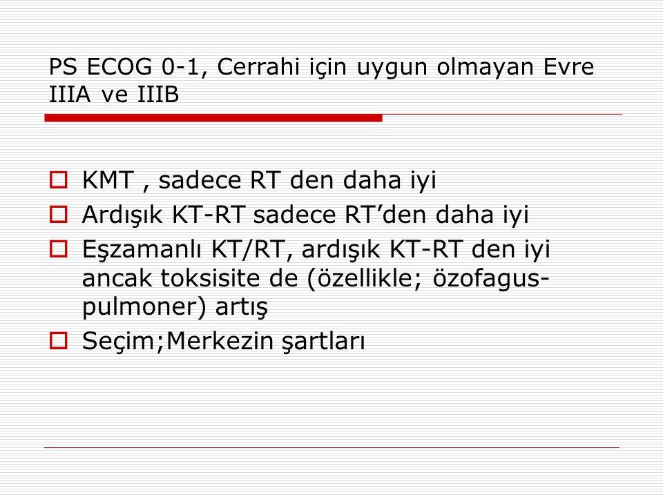 PS ECOG 0-1, Cerrahi için uygun olmayan Evre IIIA ve IIIB  KMT, sadece RT den daha iyi  Ardışık KT-RT sadece RT'den daha iyi  Eşzamanlı KT/RT, ardı