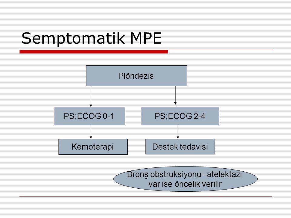 Semptomatik MPE Plöridezis PS;ECOG 0-1PS;ECOG 2-4 Kemoterapi Destek tedavisi Bronş obstruksiyonu –atelektazi var ise öncelik verilir