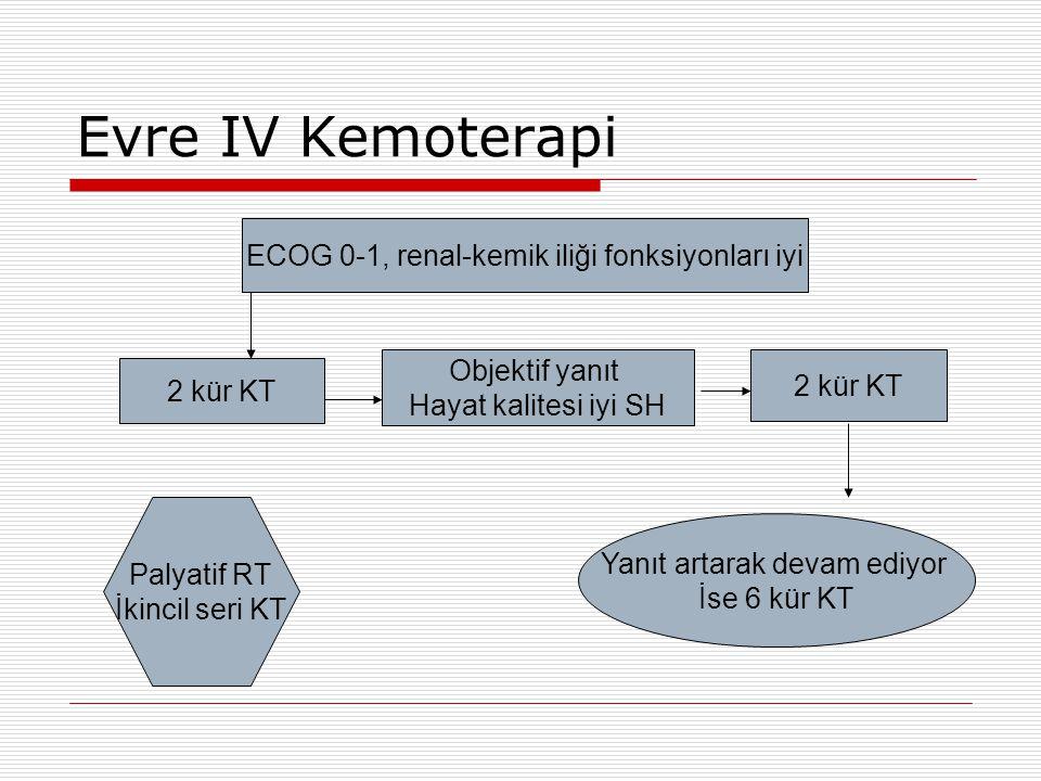 Evre IV Kemoterapi ECOG 0-1, renal-kemik iliği fonksiyonları iyi 2 kür KT Objektif yanıt Hayat kalitesi iyi SH 2 kür KT Yanıt artarak devam ediyor İse