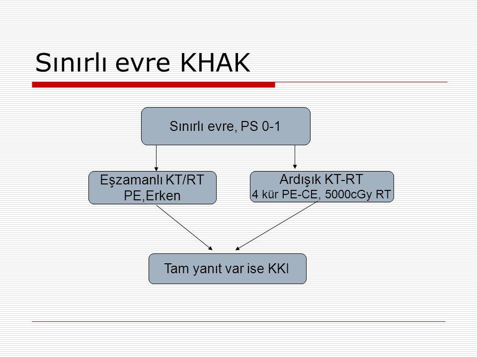 Sınırlı evre KHAK Sınırlı evre, PS 0-1 Eşzamanlı KT/RT PE,Erken Ardışık KT-RT 4 kür PE-CE, 5000cGy RT Tam yanıt var ise KKI