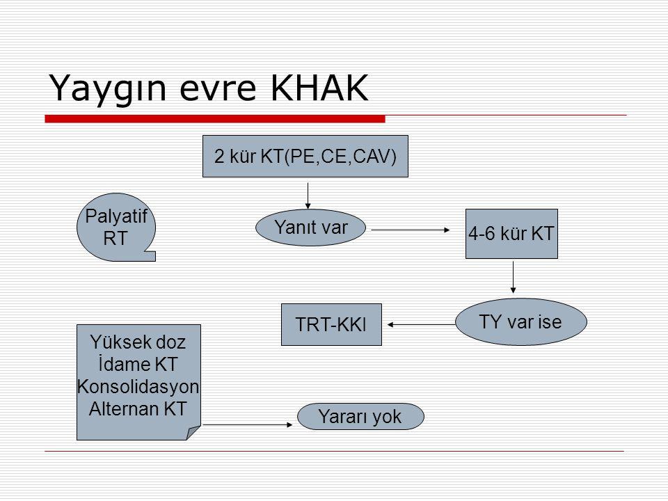Yaygın evre KHAK 2 kür KT(PE,CE,CAV) Yanıt var 4-6 kür KT TY var ise TRT-KKI Palyatif RT Yüksek doz İdame KT Konsolidasyon Alternan KT Yararı yok