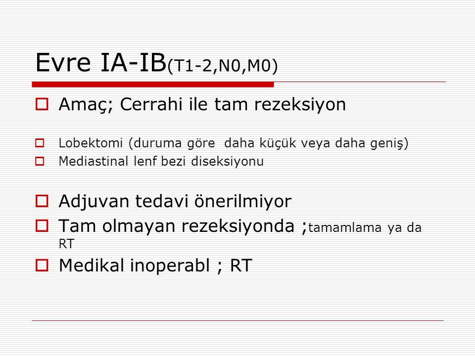 Evre IIA-IIB (T1-2,N1,M0)  Amaç; Cerrahi ile tam rezeksiyon  Sleeve rezeksiyon vs pnömonektomi  Mediastinal lenf bezi diseksiyonu  Tam olmayan rezeksiyonda ; tamamlama ya da RT  Medikal inoperabl ; RT  Adjuvan KT'nin rolü olabilir  İnduksiyon KT için yeterli kanıt yok