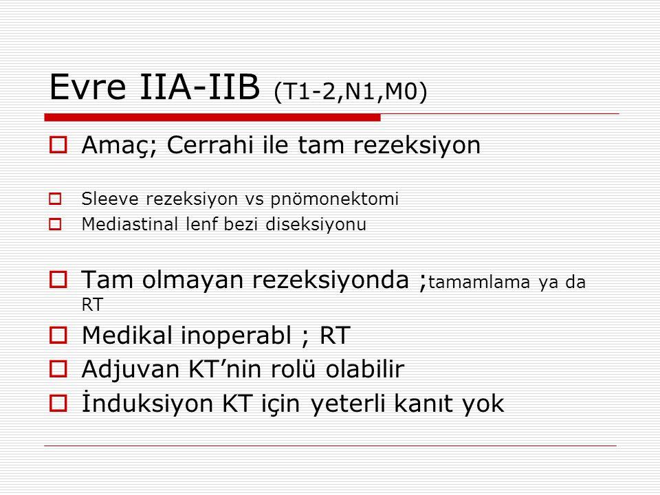 Evre IIA-IIB (T1-2,N1,M0)  Amaç; Cerrahi ile tam rezeksiyon  Sleeve rezeksiyon vs pnömonektomi  Mediastinal lenf bezi diseksiyonu  Tam olmayan rez