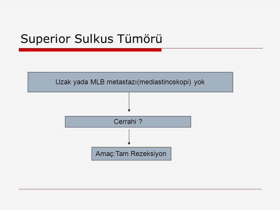 Superior Sulkus Tümörü Belirgin lokal invazyon yok(T1-2), N0-1, İyi PS Direkt cerrahi R0; Adj.