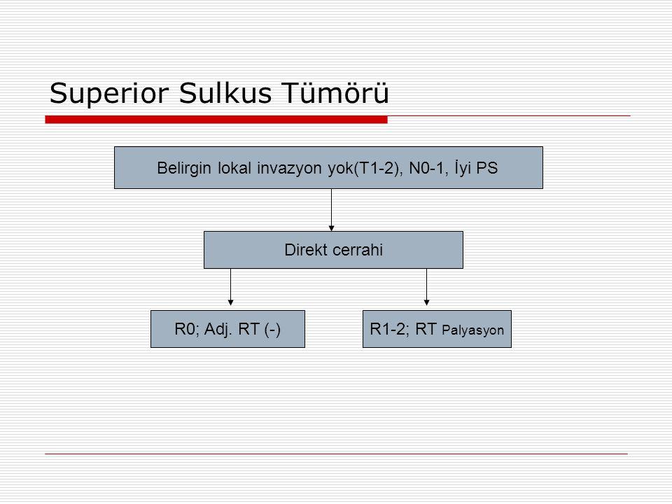 Superior Sulkus Tümörü Belirgin lokal invazyon yok(T1-2), N0-1, İyi PS Direkt cerrahi R0; Adj. RT (-)R1-2; RT Palyasyon