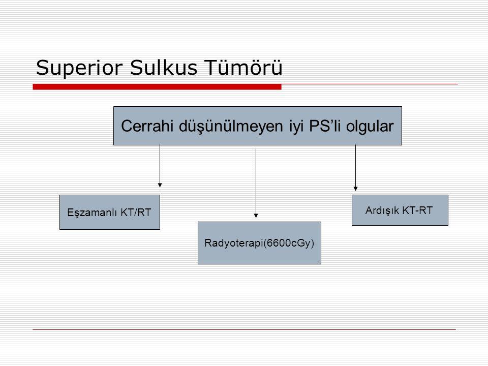 Superior Sulkus Tümörü Cerrahi düşünülmeyen iyi PS'li olgular Eşzamanlı KT/RT Radyoterapi(6600cGy) Ardışık KT-RT