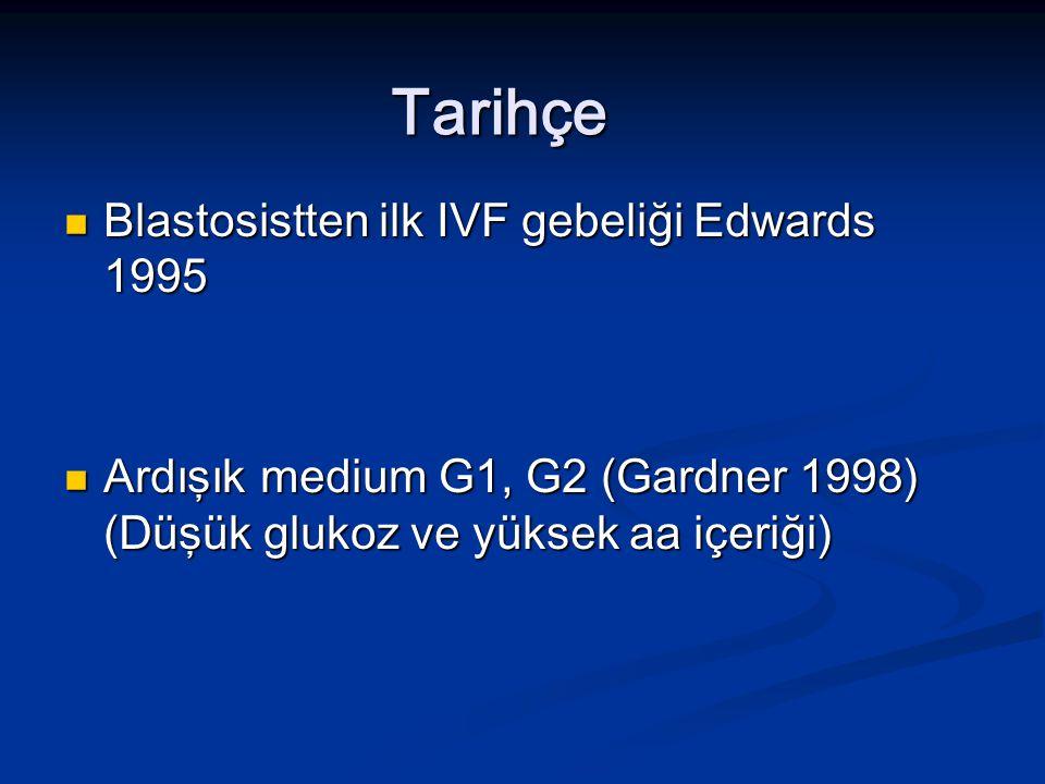 Blastosistten ilk IVF gebeliği Edwards 1995 Blastosistten ilk IVF gebeliği Edwards 1995 Ardışık medium G1, G2 (Gardner 1998) (Düşük glukoz ve yüksek a