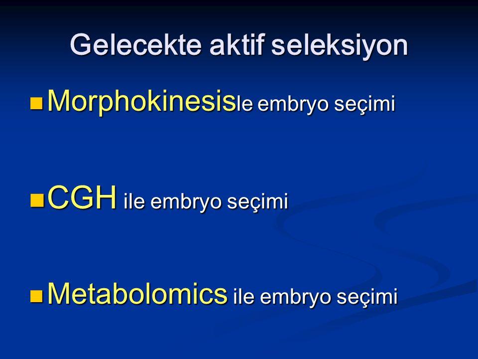 Gelecekte aktif seleksiyon Morphokinesis le embryo seçimi Morphokinesis le embryo seçimi CGH ile embryo seçimi CGH ile embryo seçimi Metabolomics ile