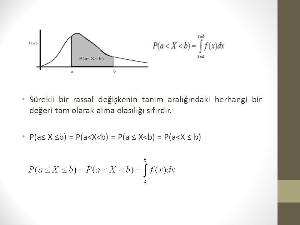 Sürekli bir rassal değişkenin tanım aralığındaki herhangi bir değeri tam olarak alma olasılığı sıfırdır. P(a≤ X ≤b) = P(a<X<b) = P(a ≤ X<b) = P(a<X ≤
