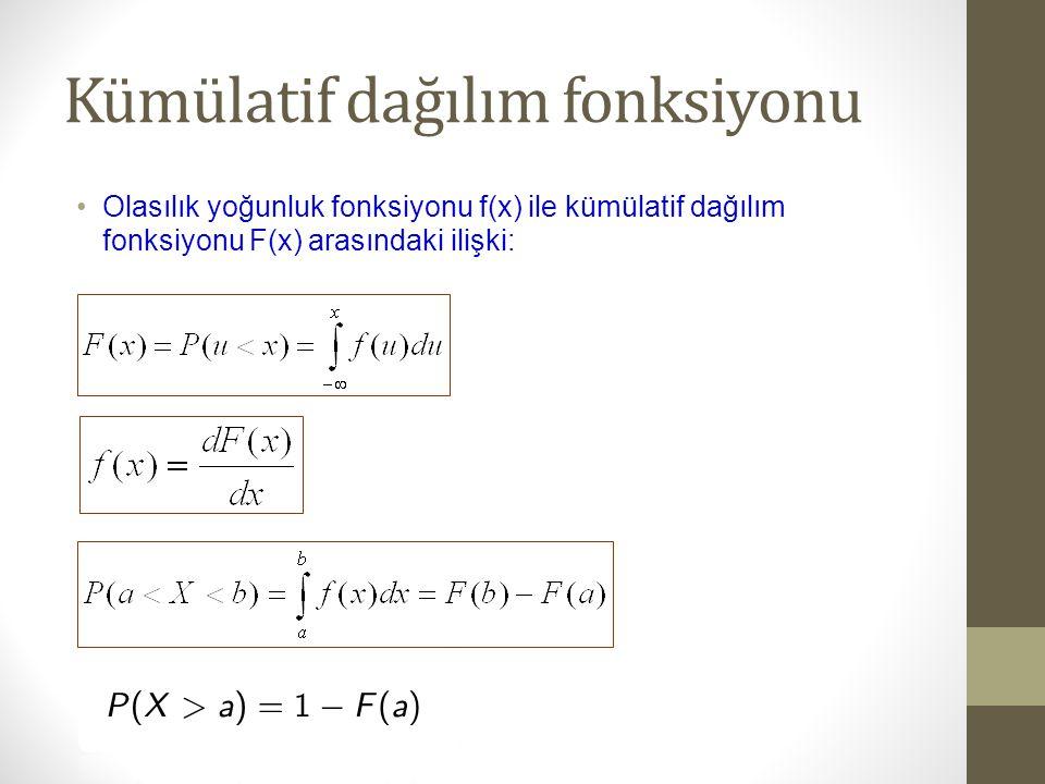 Kümülatif dağılım fonksiyonu Olasılık yoğunluk fonksiyonu f(x) ile kümülatif dağılım fonksiyonu F(x) arasındaki ilişki: