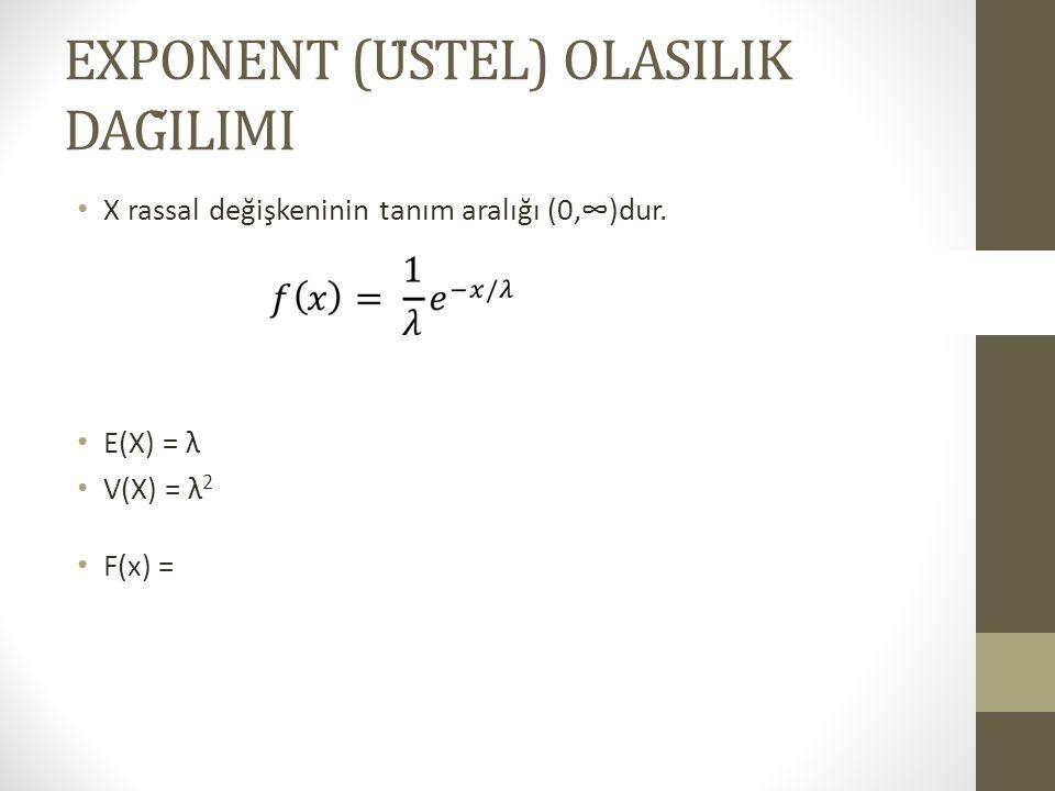 EXPONENT (ÜSTEL) OLASILIK DAĞILIMI X rassal değişkeninin tanım aralığı (0,∞)dur. E(X) = λ V(X) = λ 2 F(x) =