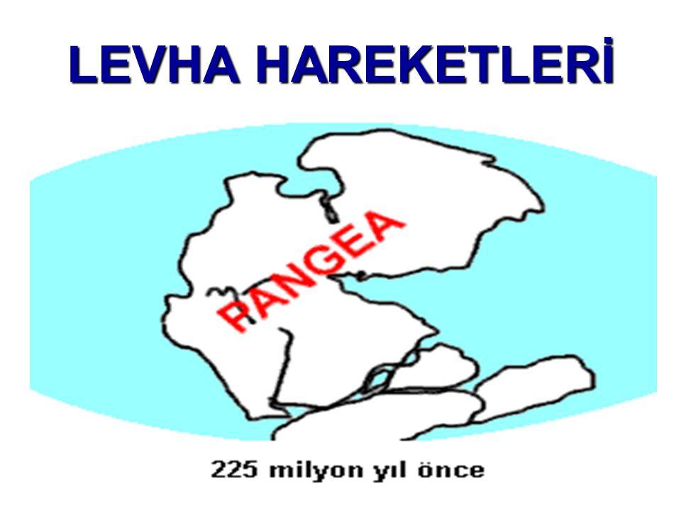 Uzaklaşan - Ayrılan Levhalar Yakınlaşan - Çarpışan Levhalar Yanal Yer Değiştirme - Sıyırma