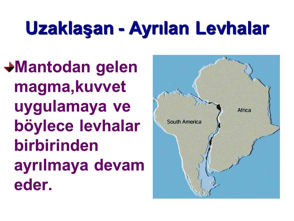 Uzaklaşan - Ayrılan Levhalar Bu ayrılma daha ince olan okyanus tabanında görülür ve Atlas Okyanusu ortasındaki sırt buna çok iyi bir örnektir.