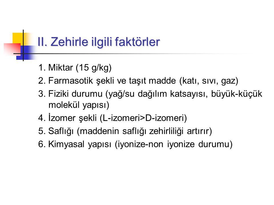 II. Zehirle ilgili faktörler 1. Miktar (15 g/kg) 2.