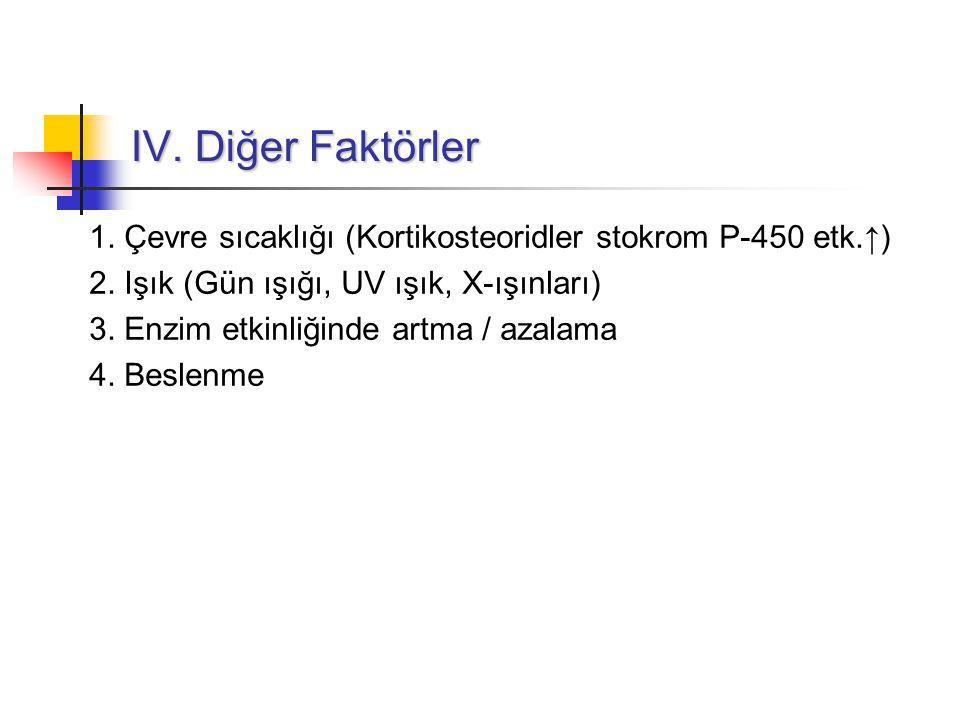 IV. Diğer Faktörler 1. Çevre sıcaklığı (Kortikosteoridler stokrom P-450 etk.↑) 2.