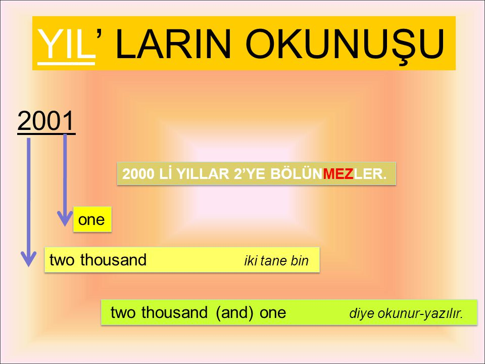 YIL' LARIN OKUNUŞU 2001 2000 Lİ YILLAR 2'YE BÖLÜNMEZLER. two thousand iki tane bin two thousand iki tane bin one one two thousand (and) one diye okunu