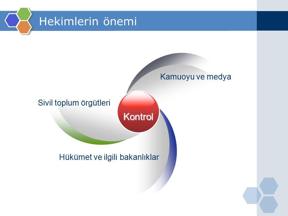 www.themegallery.com Hekimlerin önemi Kontrol Sivil toplum örgütleri Kamuoyu ve medya Hükümet ve ilgili bakanlıklar