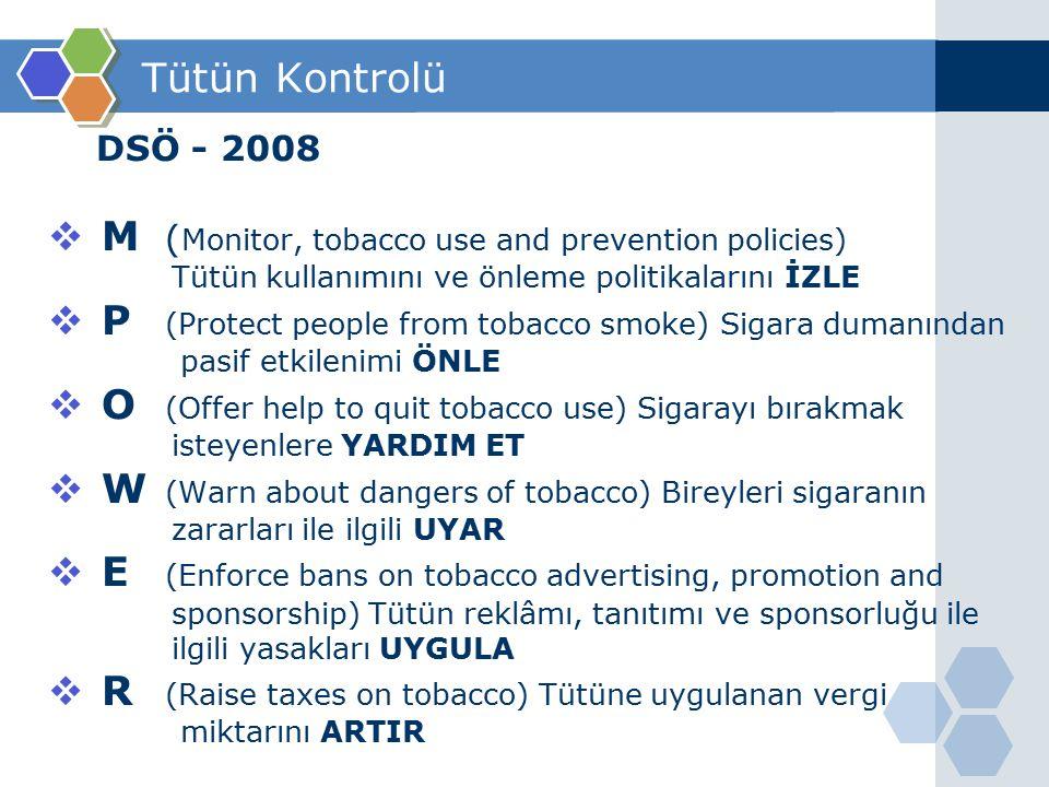 www.themegallery.com Tütün Kontrolü DSÖ - 2008  M ( Monitor, tobacco use and prevention policies) Tütün kullanımını ve önleme politikalarını İZLE  P