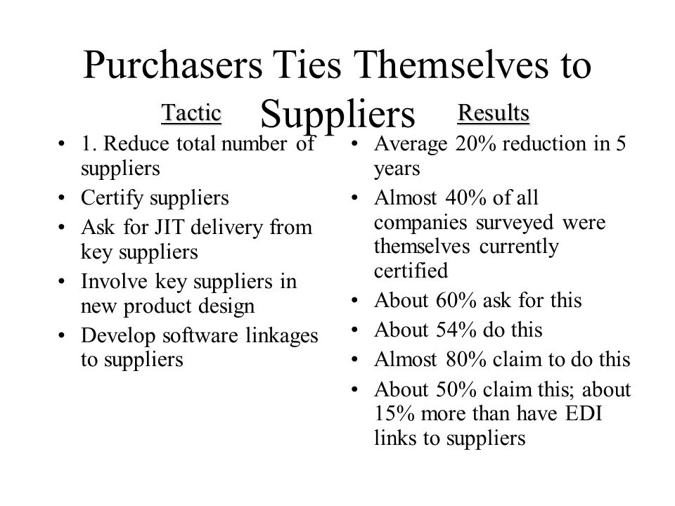 Purchasers Ties Themselves to Suppliers Tactic 1.