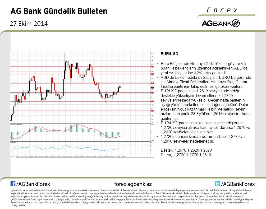 27 Ekim 2014 EUR/USD Euro Bölgesinde Almanya GFK Tüketici güveni 8,5 puan ile beklentilerin üzerinde açıklanırken, ABD'de yeni ev satışları ise 0,2% artış gösterdi.