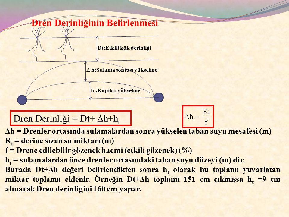Dren Derinliğinin Belirlenmesi Dt:Etkili kök derinliği Δ h:Sulama sonrası yükselme h t :Kapilar yükselme Dren Derinliği = Dt+ Δh+h t Δh = Drenler orta