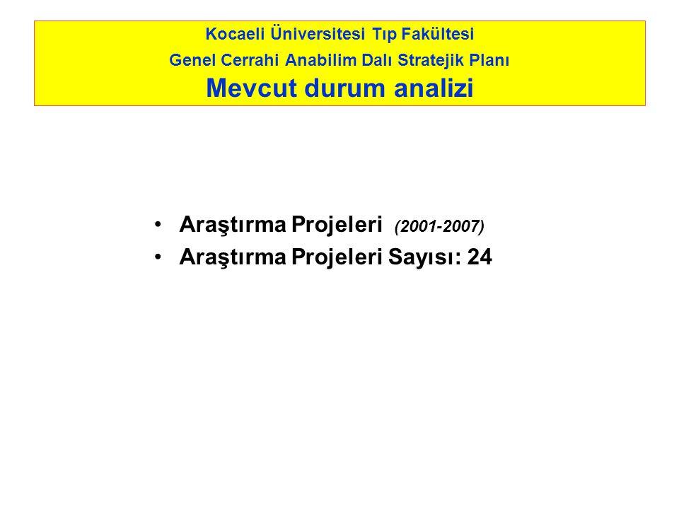 Kocaeli Üniversitesi Tıp Fakültesi Genel Cerrahi Anabilim Dalı Stratejik Planı Mevcut durum analizi Araştırma Projeleri (2001-2007) Araştırma Projeler