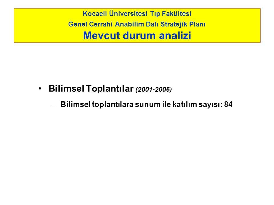 Kocaeli Üniversitesi Tıp Fakültesi Genel Cerrahi Anabilim Dalı Stratejik Planı Mevcut durum analizi Bilimsel Toplantılar (2001-2006) –Bilimsel toplant
