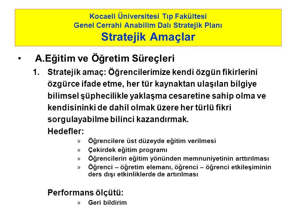 Kocaeli Üniversitesi Tıp Fakültesi Genel Cerrahi Anabilim Dalı Stratejik Planı Stratejik Amaçlar A.Eğitim ve Öğretim Süreçleri 1.Stratejik amaç: Öğren