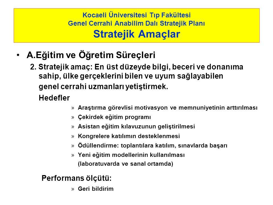 Kocaeli Üniversitesi Tıp Fakültesi Genel Cerrahi Anabilim Dalı Stratejik Planı Stratejik Amaçlar A.Eğitim ve Öğretim Süreçleri 2. Stratejik amaç: En ü