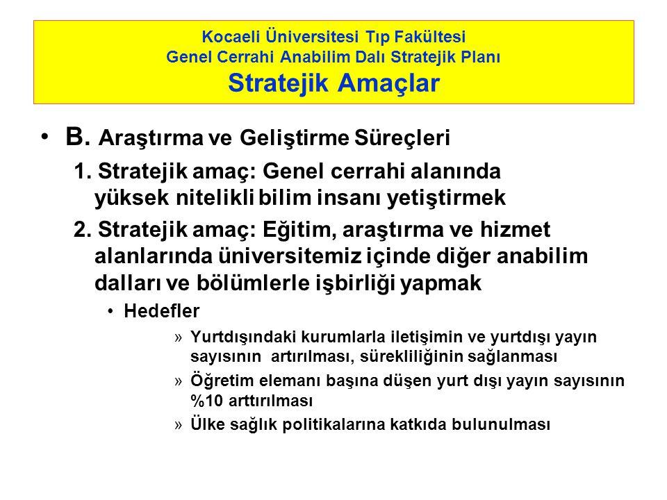 Kocaeli Üniversitesi Tıp Fakültesi Genel Cerrahi Anabilim Dalı Stratejik Planı Stratejik Amaçlar B. Araştırma ve Geliştirme Süreçleri 1. Stratejik ama