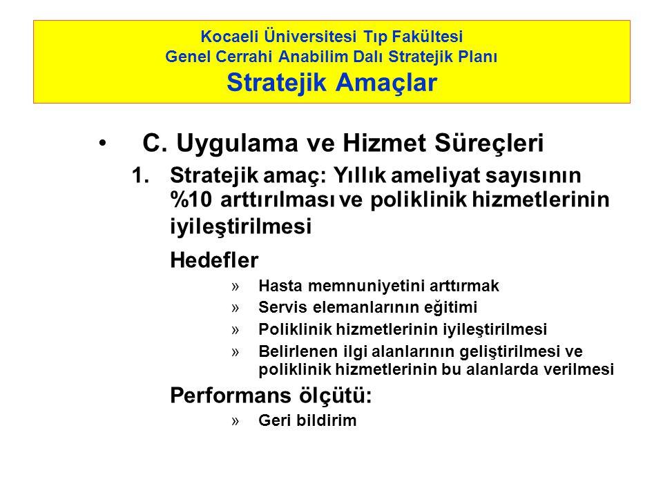 Kocaeli Üniversitesi Tıp Fakültesi Genel Cerrahi Anabilim Dalı Stratejik Planı Stratejik Amaçlar C. Uygulama ve Hizmet Süreçleri 1.Stratejik amaç: Yıl
