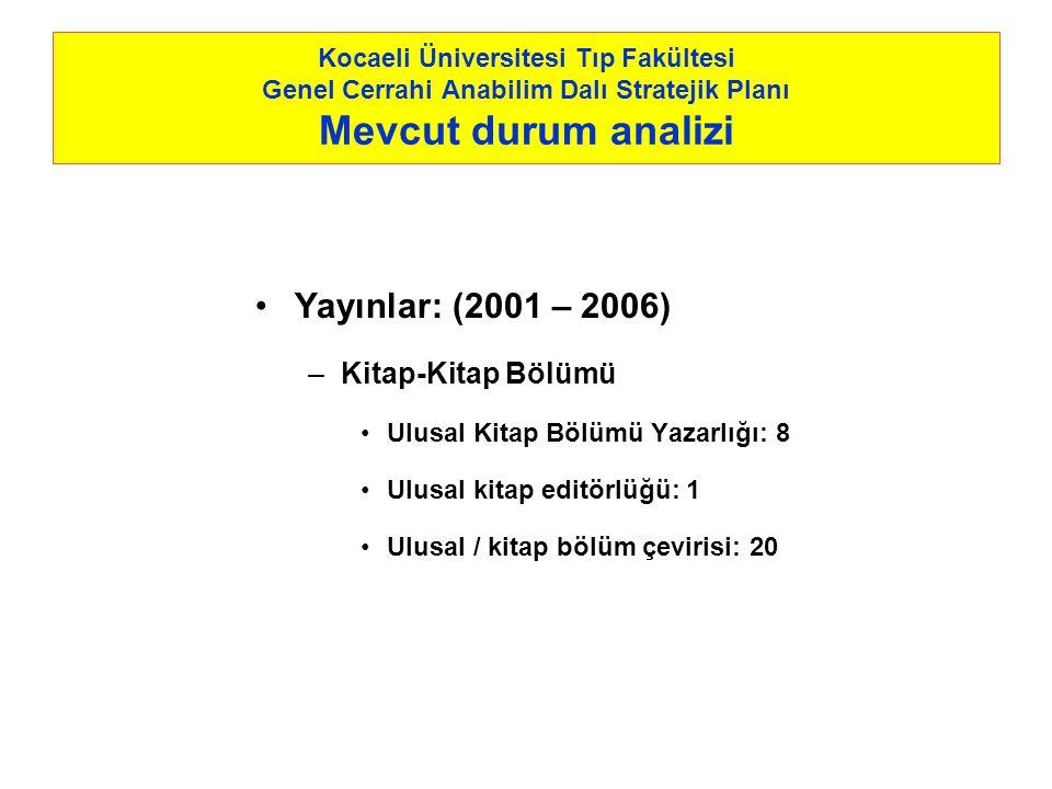 Kocaeli Üniversitesi Tıp Fakültesi Genel Cerrahi Anabilim Dalı Stratejik Planı Mevcut durum analizi Yayınlar: (2001 – 2006) –Kitap-Kitap Bölümü Ulusal