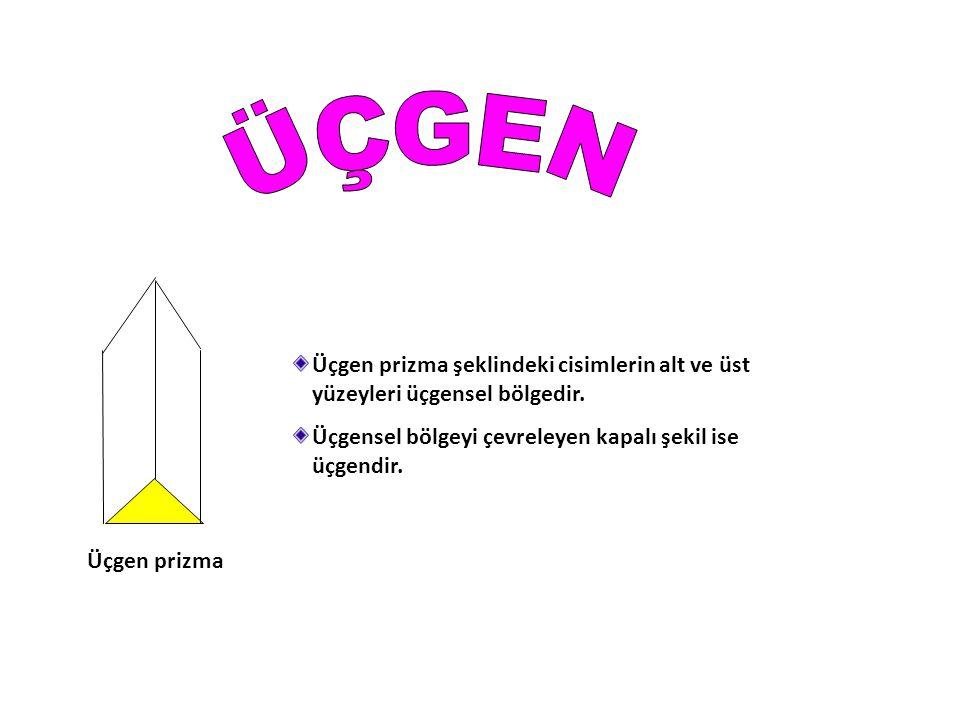 Üçgen prizma Üçgen prizma şeklindeki cisimlerin alt ve üst yüzeyleri üçgensel bölgedir. Üçgensel bölgeyi çevreleyen kapalı şekil ise üçgendir.