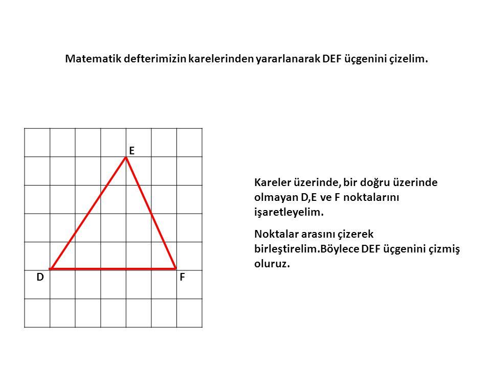 Matematik defterimizin karelerinden yararlanarak DEF üçgenini çizelim. Kareler üzerinde, bir doğru üzerinde olmayan D,E ve F noktalarını işaretleyelim