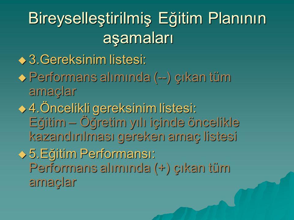 Bireyselleştirilmiş Eğitim Planının aşamaları  3.Gereksinim listesi:  Performans alımında (--) çıkan tüm amaçlar  4.Öncelikli gereksinim listesi: E