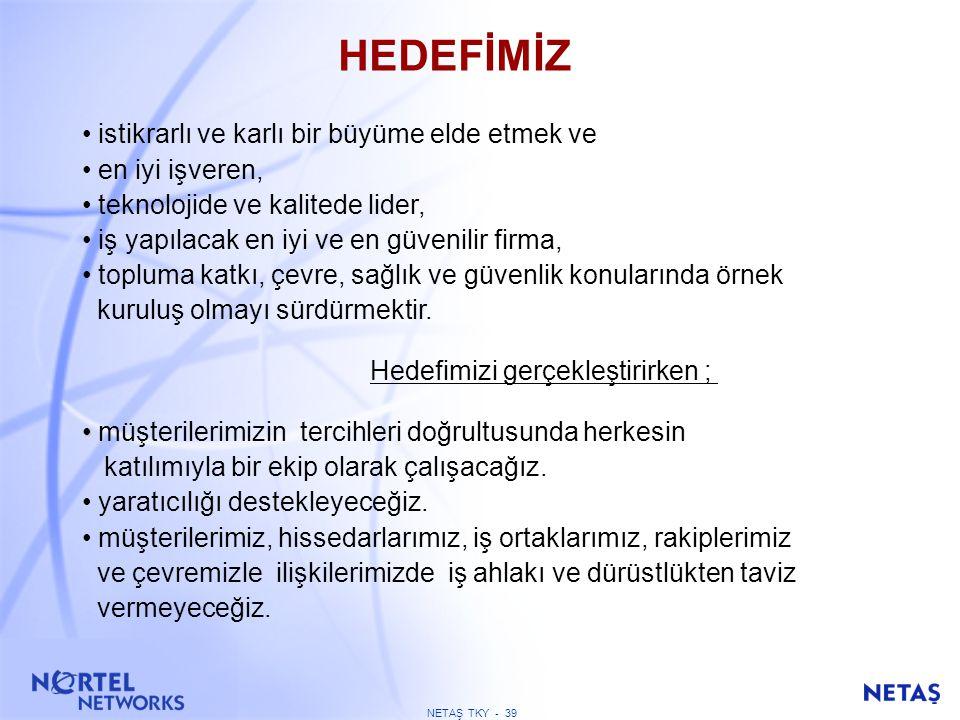 NETAŞ TKY - 38 Toplam Kalite Yönetimi felsefesi ile mükemmel iletişim çözümleri sunmak GÖREVİMİZ